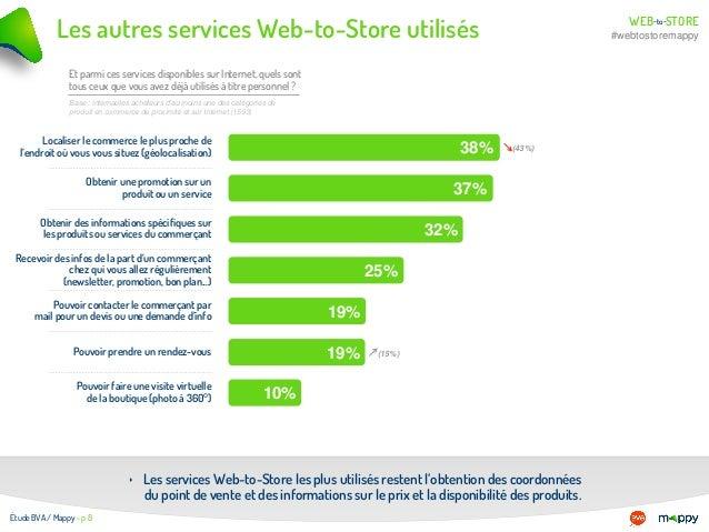 WEB STOREto- - #webtostoremappyLes autres services Web-to-Store utilisés Étude BVA / Mappy - p 8 Pouvoir faire une visite ...