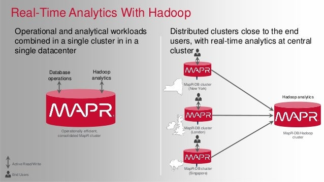 MapR-DB – The First In-Hadoop Document Database