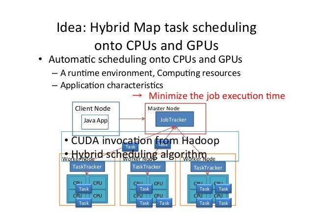 Hybrid Map Task Scheduling for GPU-based Heterogeneous Clusters