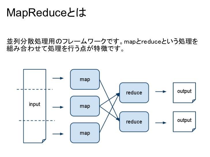 MapReduce入門 Slide 2