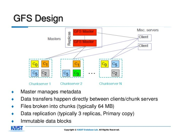 GFS Design♦   Master manages metadata♦   Data transfers happen directly between clients/chunk servers♦   Files broken into...