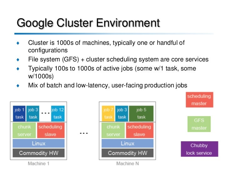 Google Cluster Environment♦   Cluster is 1000s of machines, typically one or handful of    configurations♦   File system (...