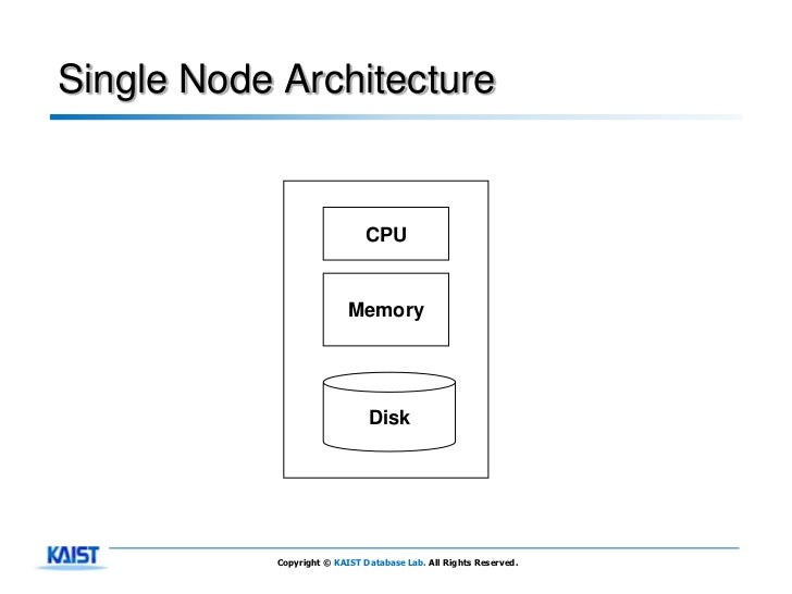 Single Node Architecture                              CPU                           Memory                               D...