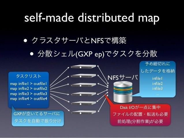 self-made distributed map       • クラスタサーバとNFSで構築        • 分散シェル(GXP ep)でタスクを分散                                 予め細切れに     ...