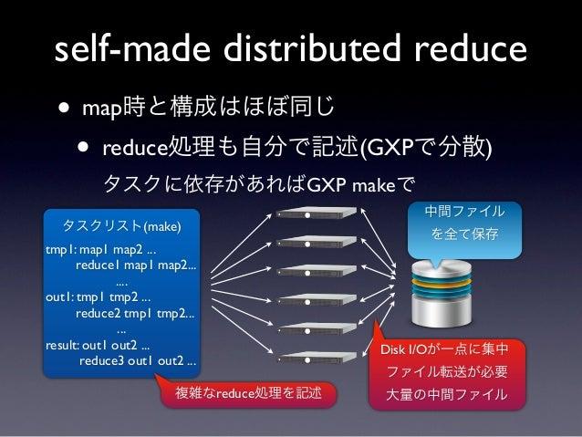 self-made distributed reduce • map時と構成はほぼ同じ  • reduce処理も自分で記述(GXPで分散)          タスクに依存があればGXP makeで                        ...