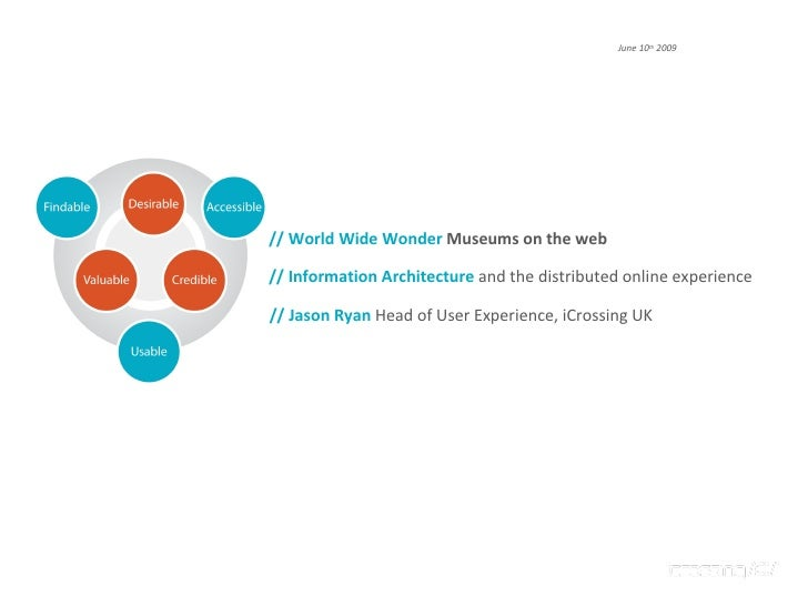 // World Wide Wonder  Museums on the web // Information Architecture  and the distributed online experience June 10 th  20...