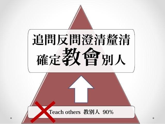追問反問澄清釐清 確定教會別人 Teach others 教別人 90%