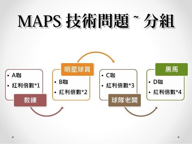 MAPSMAPS 技術問題技術問題 ~~ 分組分組