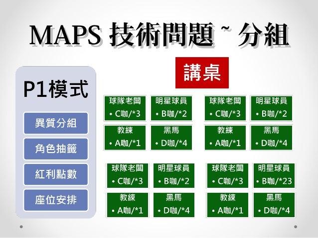 MAPSMAPS 記分方法記分方法