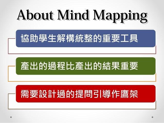 MAPS0515更新紙本講義(上)