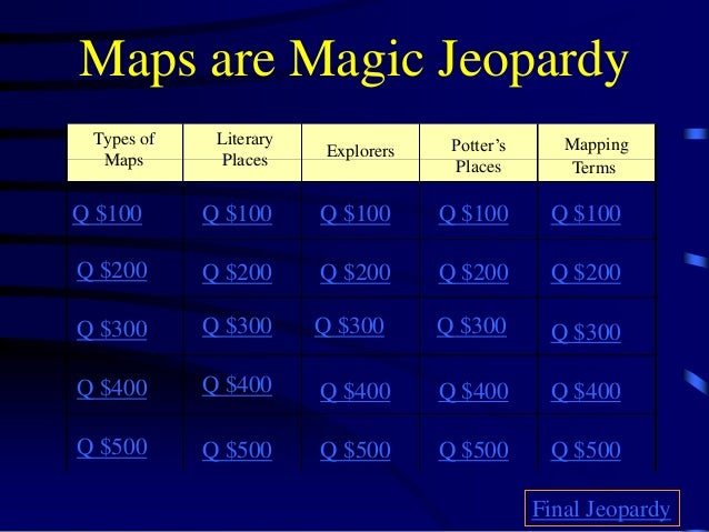 Maps are Magic Jeopardy Types of Maps Literary Places Explorers Potter's Places Mapping Terms Q $100 Q $200 Q $300 Q $400 ...