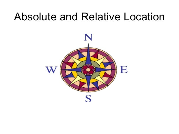 how to find absolute location on a map