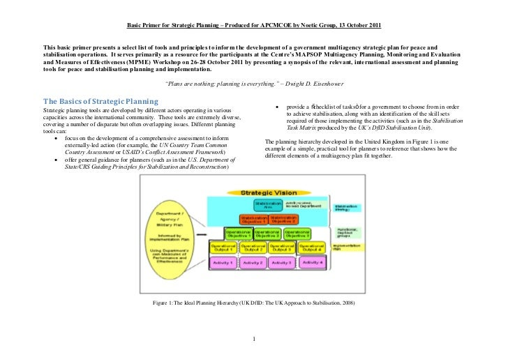 Basic Primer for Strategic Planning Produced for APCMCOE by Noetic Group, 13 October 2011This basic primer presents a sele...
