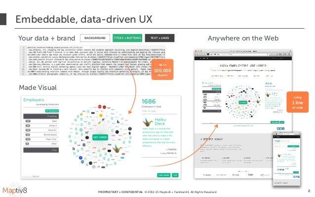 Maptiv8: Big Data Made Beautiful Slide 2