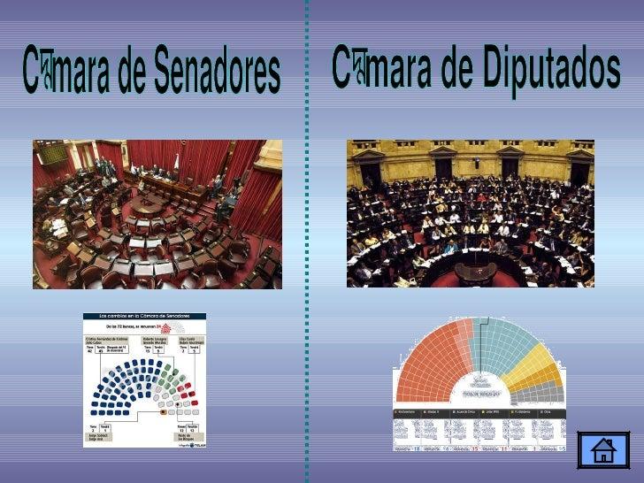 Cámara de Senadores Cámara de Diputados