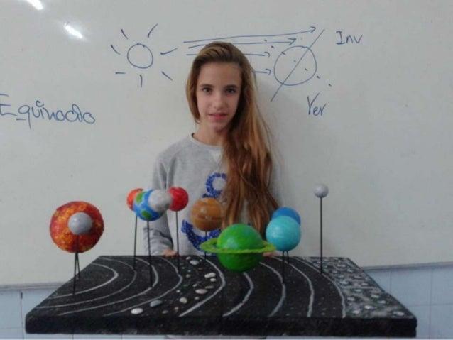 Maquetas Del Sistema Solar