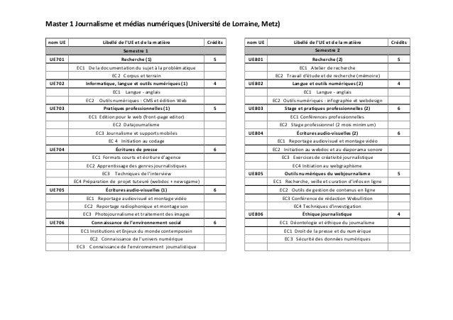 Master  1  Journalisme  et  médias  numériques  (Université  de  Lorraine,  Metz)   nom  UE   Libe...