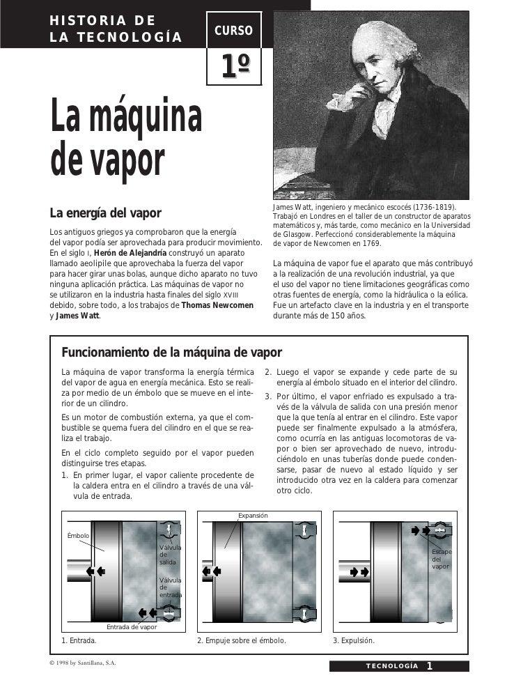 HISTORIA DE                                                   CURSOLA TECNOLOGÍA                                          ...
