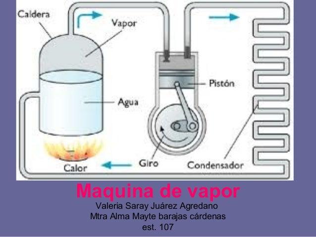 Maquina de vapor  Valeria Saray Juárez Agredano Mtra Alma Mayte barajas cárdenas              est. 107