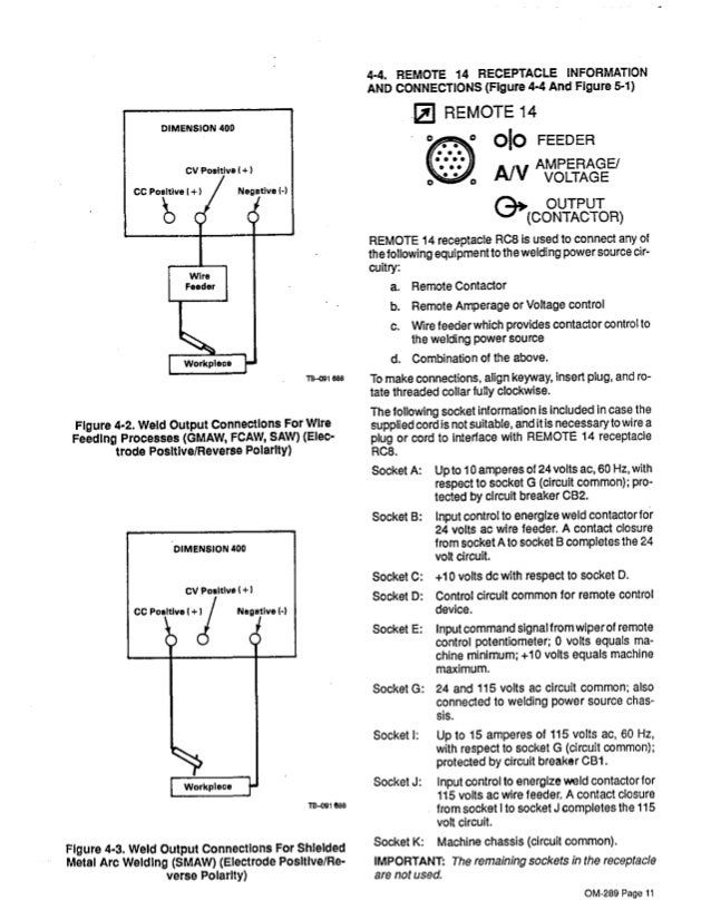 manual maquina miller dimension rh slideshare net 6 Round Trailer Plug Diagram 7-Way RV Plug Wiring Diagram