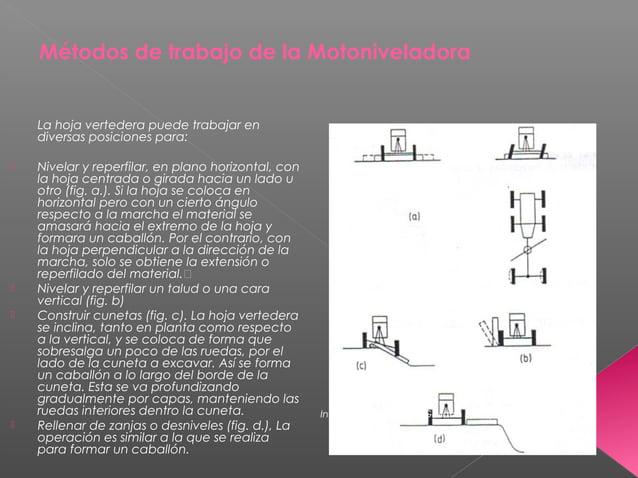 Métodos de trabajo de la Motoniveladora La hoja vertedera puede trabajar en diversas posiciones para:  Nivelar y reperfil...