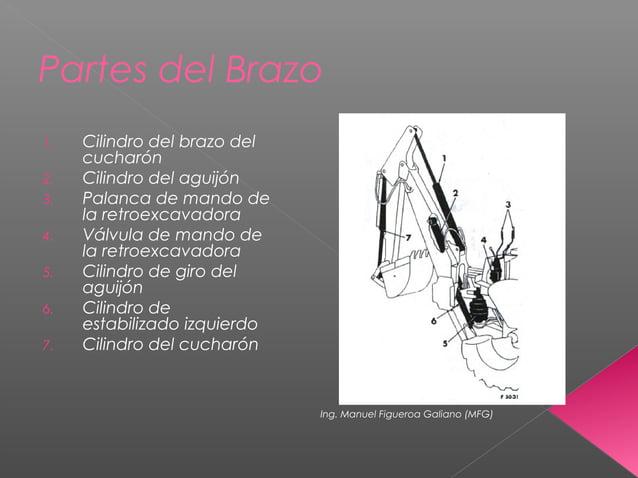 Partes del Brazo 1. Cilindro del brazo del cucharón 2. Cilindro del aguijón 3. Palanca de mando de la retroexcavadora 4. V...