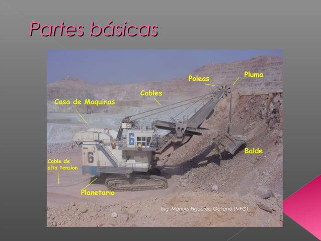 Partes básicasPartes básicas Ing. Manuel Figueroa Galiano (MFG)