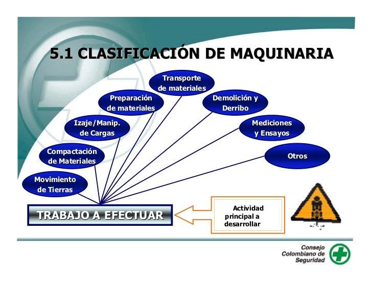 5.1 CLASIFICACIÓN DE MAQUINARIA                                     Transporte                                    de mater...
