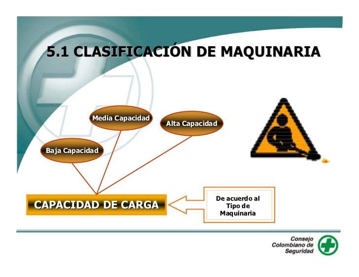 5.1 CLASIFICACIÓN DE MAQUINARIA                 Media Capacidad                                Alta Capacidad     Baja Cap...