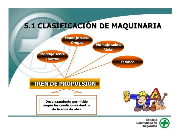 5.1 CLASIFICACIÓN DE MAQUINARIA                 Montaje sobre                   Orugas                                    ...
