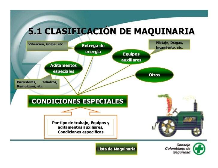5.1 CLASIFICACIÓN DE MAQUINARIA                                                                      Pilotaje, Dragas,    ...