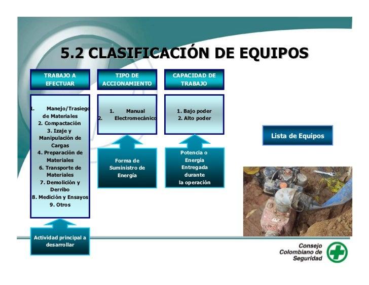 5.2 CLASIFICACIÓN DE EQUIPOS      TRABAJO A                TIPO DE                CAPACIDAD DE      EFECTUAR             A...