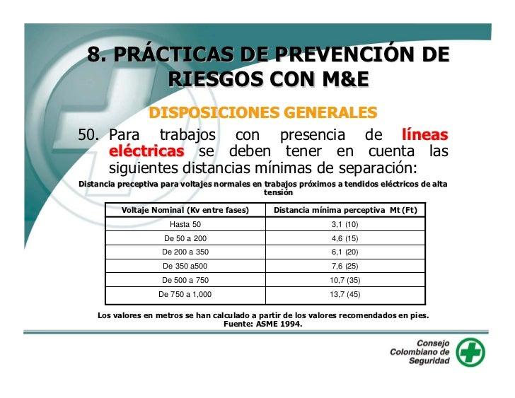 9. RESUMEN: PROTOCOLOS DE             OPERACIÓN Y SEGURIDAD          ASPECTOS INDISPENSABLES A TENER EN                   ...