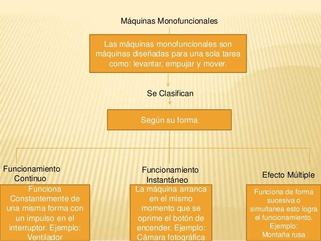 Máquinas Monofuncionales                           Las máquinas monofuncionales son                          máquinas dise...