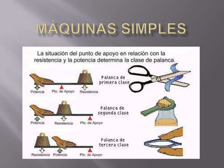 MÁQUINAS SIMPLES<br />