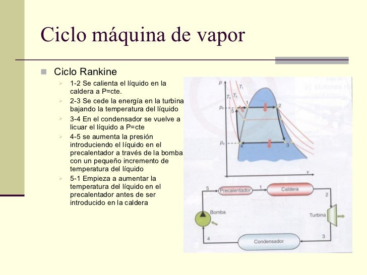 Ciclo máquina de vapor <ul><li>Ciclo Rankine </li></ul><ul><ul><li>1-2 Se calienta el líquido en la caldera a P=cte. </li>...