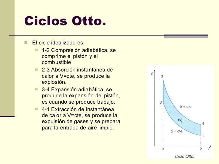 Ciclos Otto. <ul><li>El ciclo idealizado es: </li></ul><ul><ul><li>1-2 Compresión adiabática, se comprime el pistón y el c...