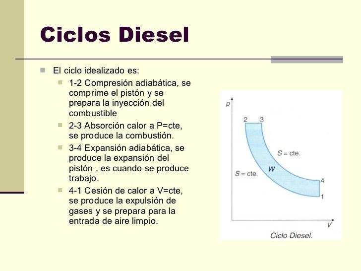 Ciclos Diesel <ul><li>El ciclo idealizado es: </li></ul><ul><ul><li>1-2 Compresión adiabática, se comprime el pistón y se ...