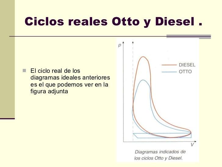 Ciclos reales Otto y Diesel . <ul><li>El ciclo real de los diagramas ideales anteriores es el que podemos ver en la figura...