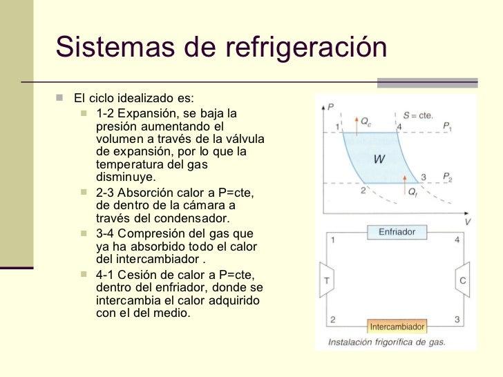 Sistemas de refrigeración <ul><li>El ciclo idealizado es: </li></ul><ul><ul><li>1-2 Expansión, se baja la presión aumentan...