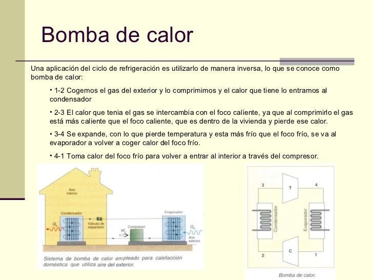 Bomba de calor <ul><li>Una aplicación del ciclo de refrigeración es utilizarlo de manera inversa, lo que se conoce como bo...