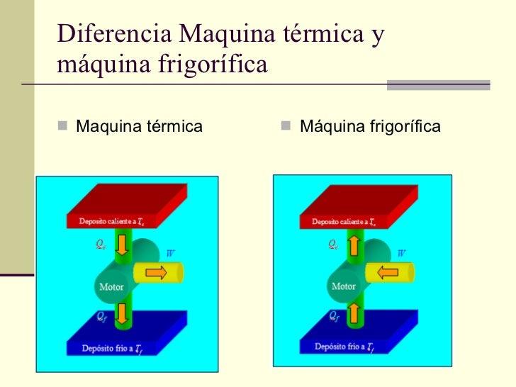 Diferencia Maquina térmica y máquina frigorífica <ul><li>Maquina térmica  </li></ul><ul><li>Máquina frigorífica </li></ul>