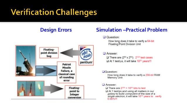 ASIC SoC Verification Challenges and Methodologies