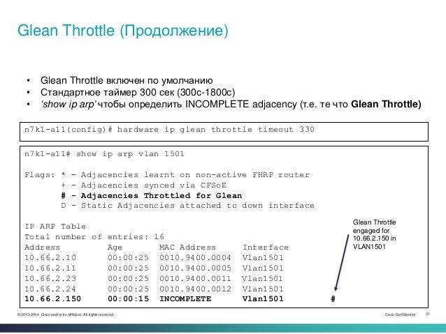 Nexus 7000 – архитектура передачи данных  Поиск и устранение неисправ…