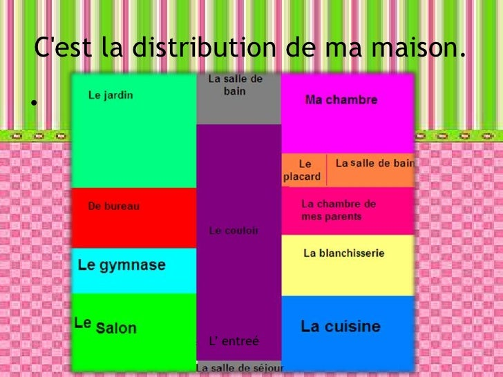 C'est la distribution de ma maison.<br />L' entreé<br />