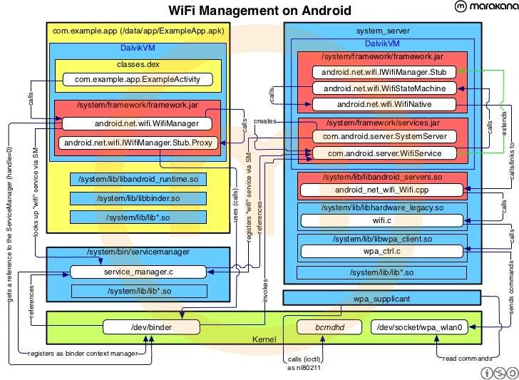 Wifi Unlocker 2 9 1 Android Apk