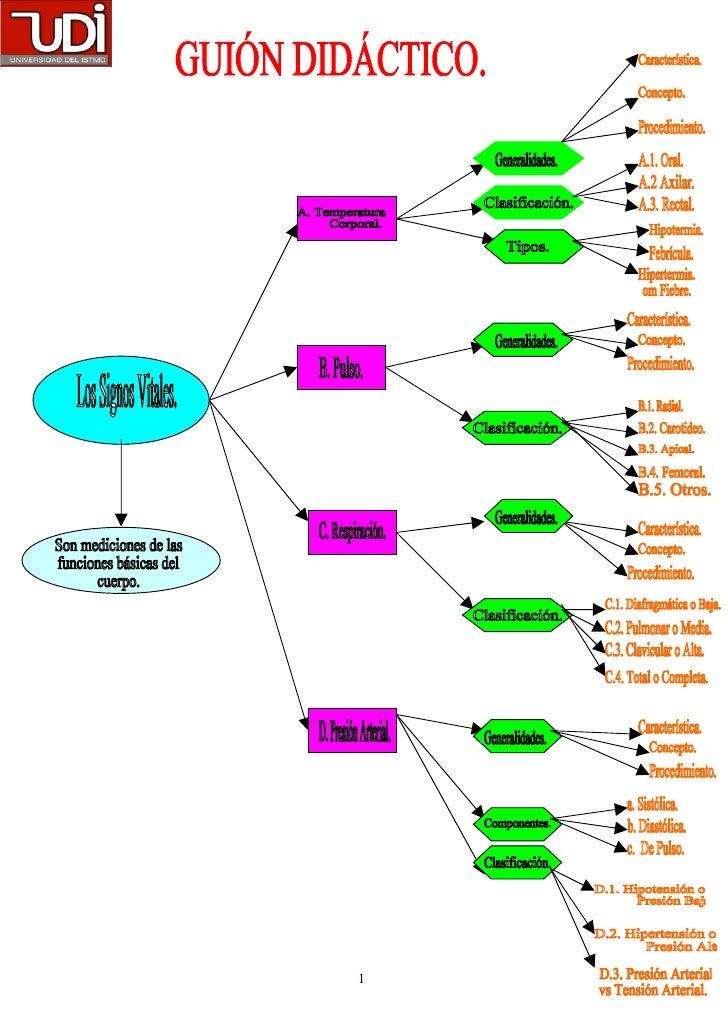 Entornos Virtuales.