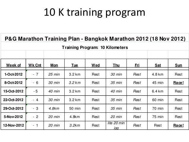 21km training program for beginners pdf