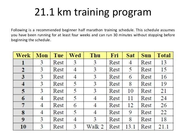Motivation Training 23
