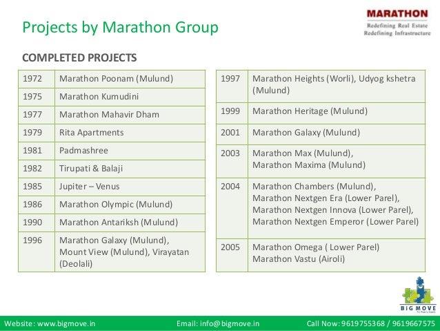Marathon Monte Vista By Marathon Group In Mulund West Mumbai